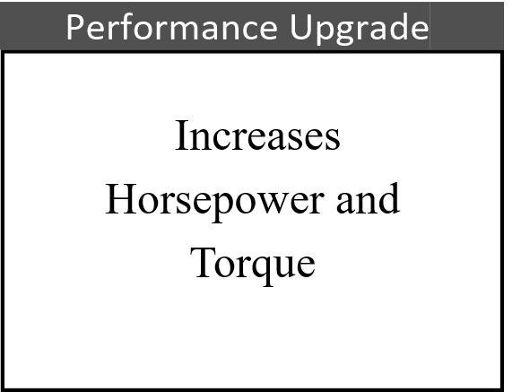 Performance Upgrade Injection Pumps