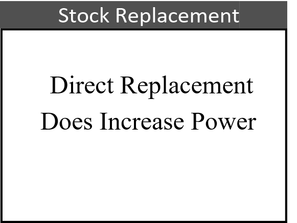 Stock Replacement Injection Pumps